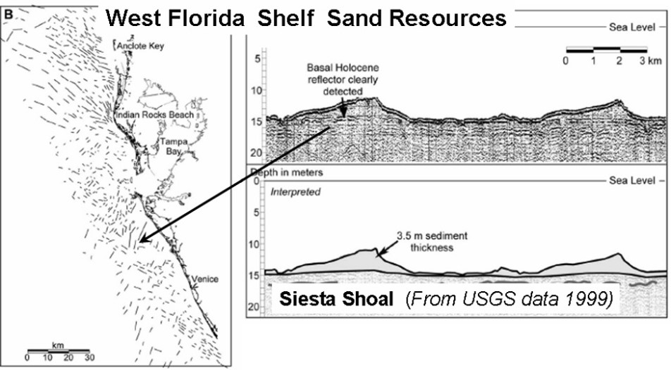 Existing data of offshore west coast sand source