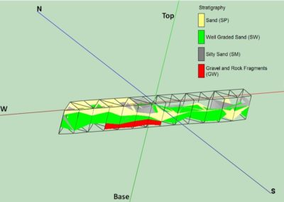 Geotechnical Analysis of Ranch Road Lake Sand Mine Core Borings